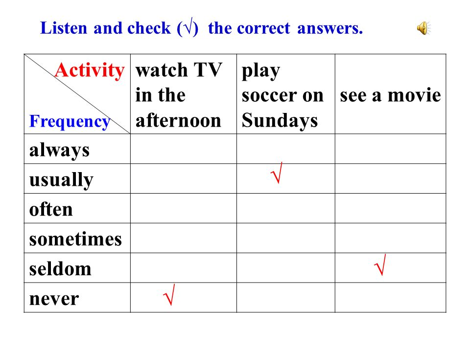 √ √ √ Activity watch TV in the afternoon play soccer on Sundays