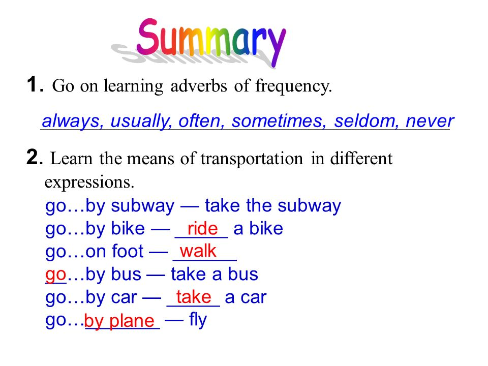 Summary 1. Go on learning adverbs of frequency.