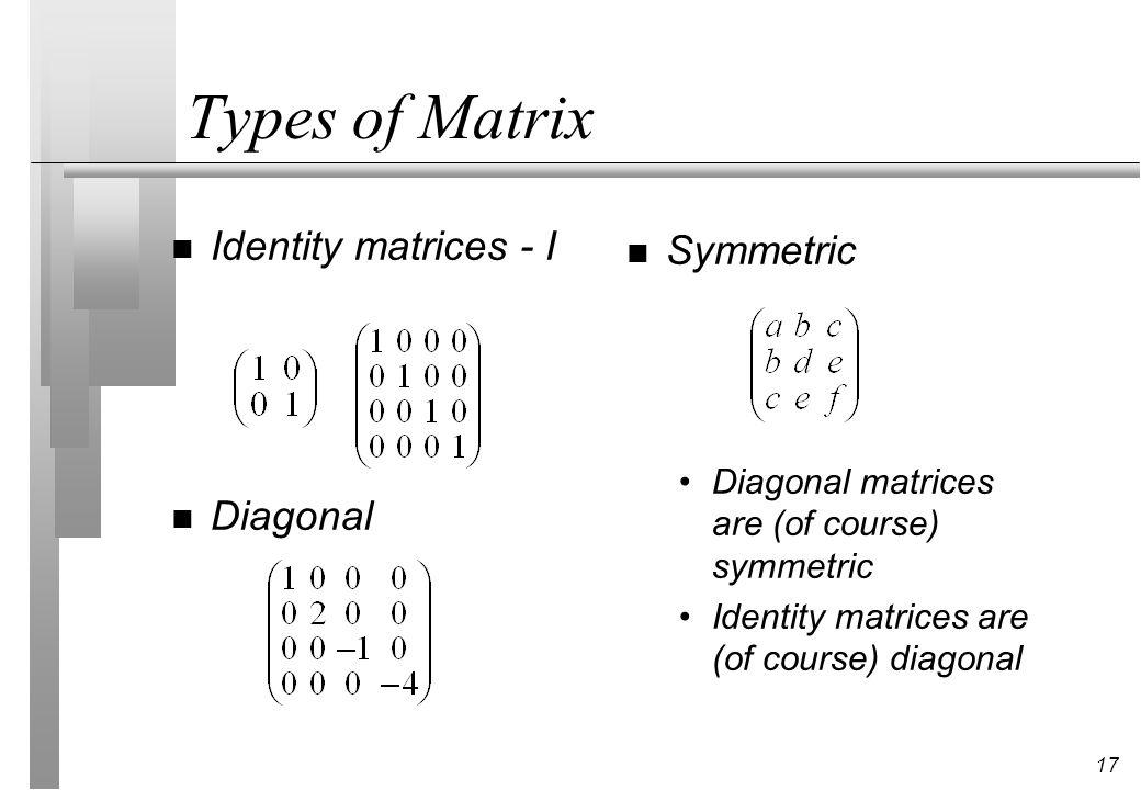 Types of Matrix Identity matrices - I Diagonal Symmetric