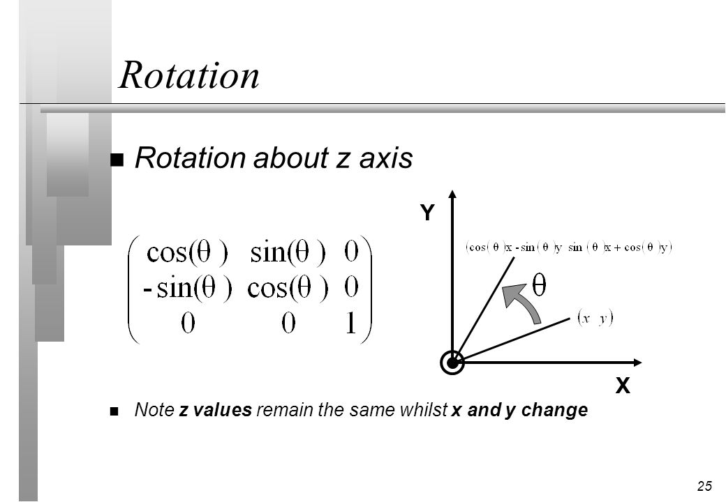 Rotation Rotation about z axis Y X