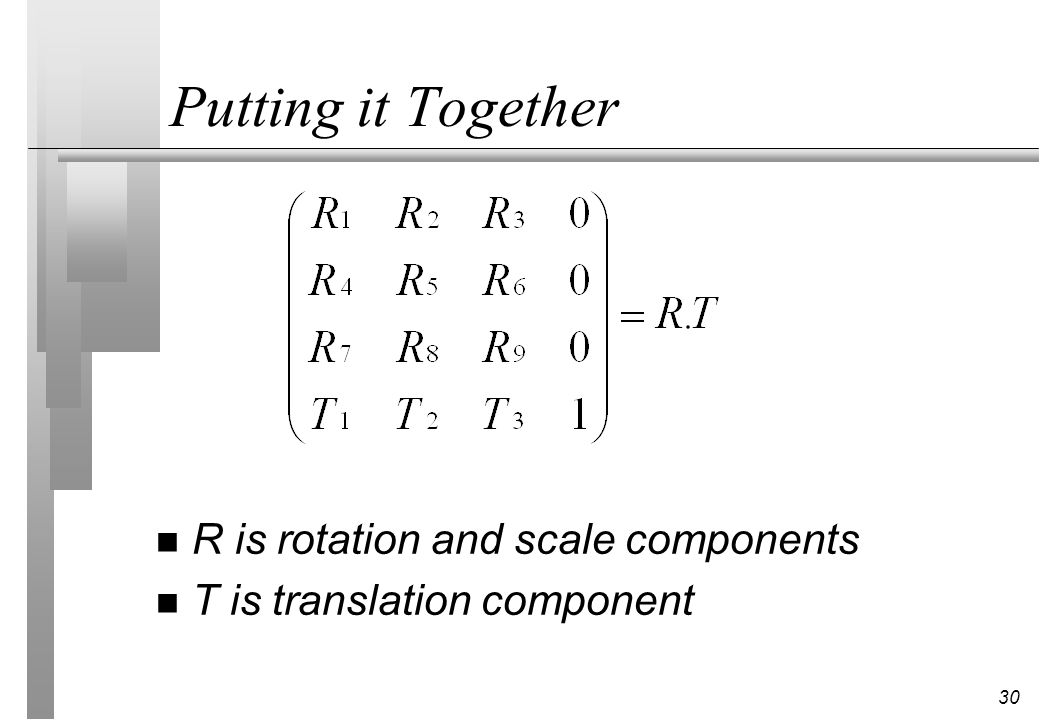 Putting it Together R is rotation and scale components