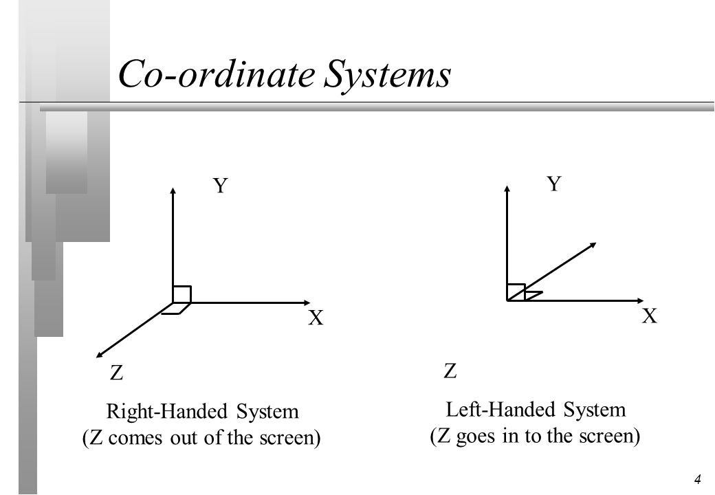 Co-ordinate Systems Y Y X X Z Z Right-Handed System Left-Handed System