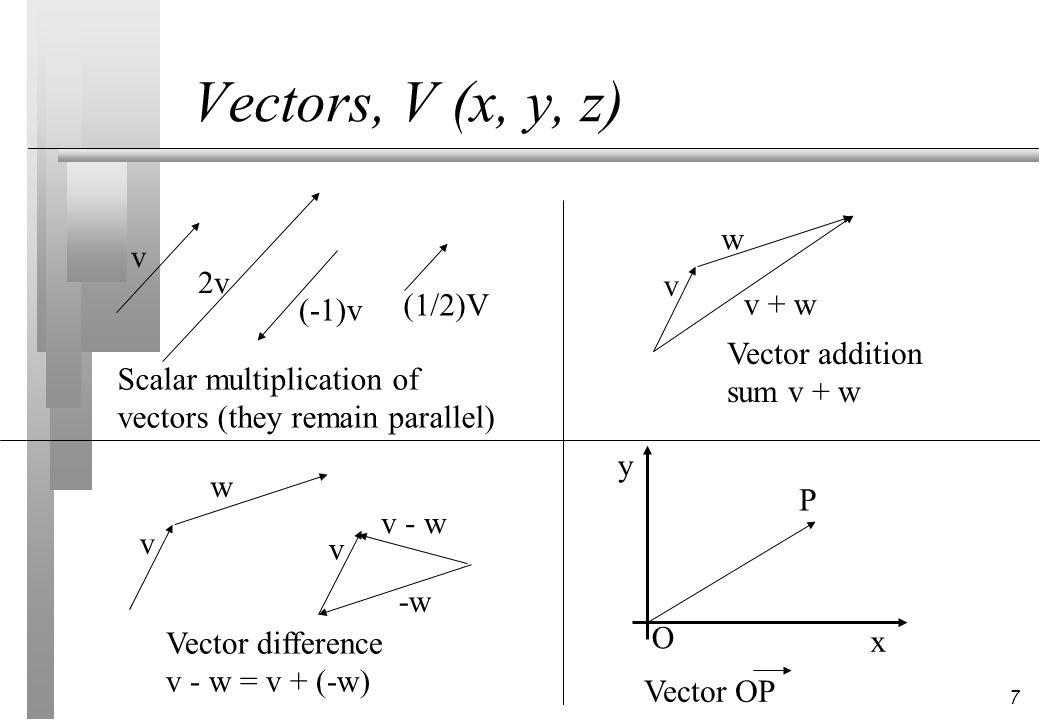Vectors, V (x, y, z) w v 2v v (1/2)V v + w (-1)v Vector addition
