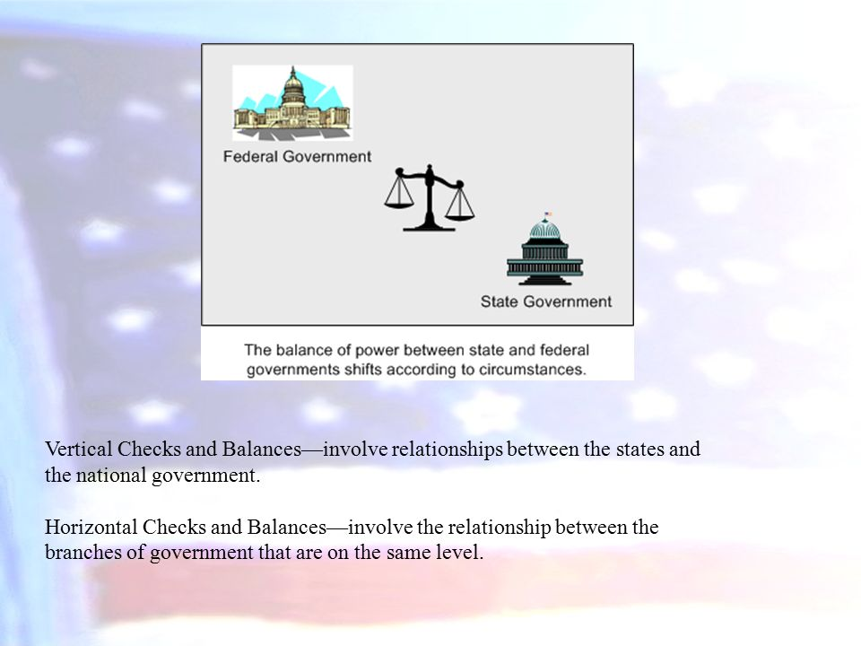 the evolution of the judiciary branch of the united states government In the united states, both the national government and the state in american national government separation of powers divides branch, and the judicial.