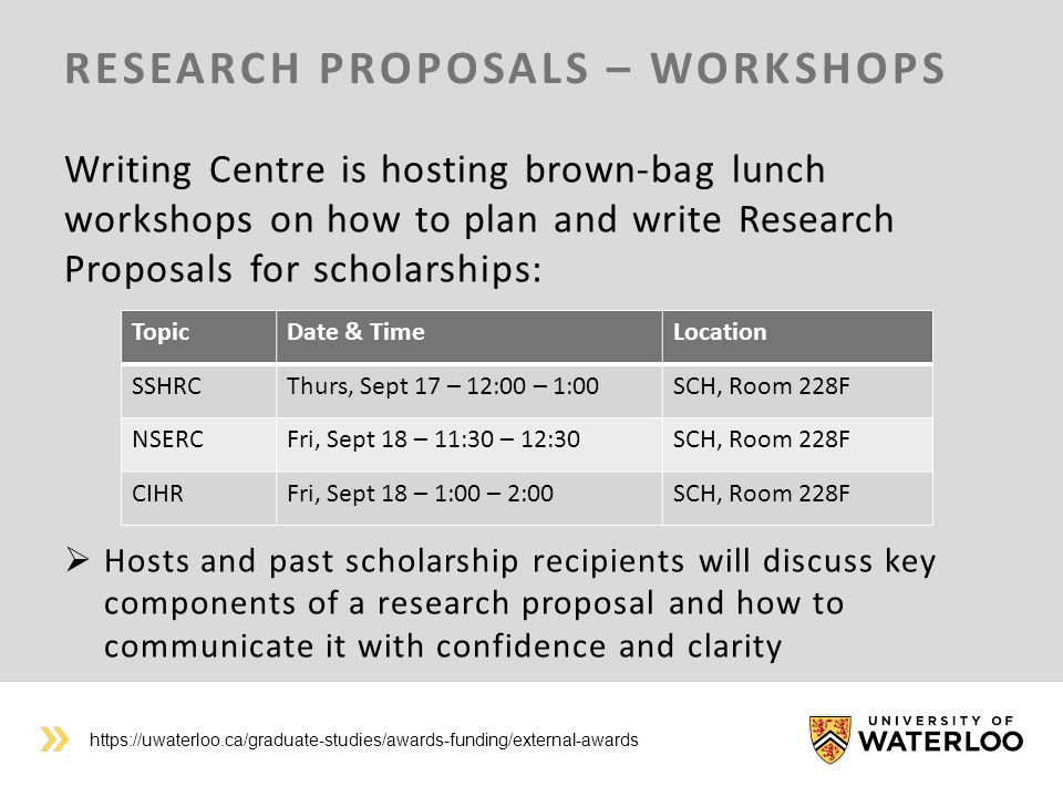 Sshrc Reference Letters