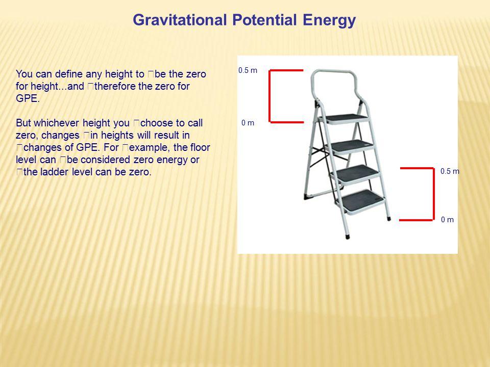 energy medicine donna eden pdf bonus download