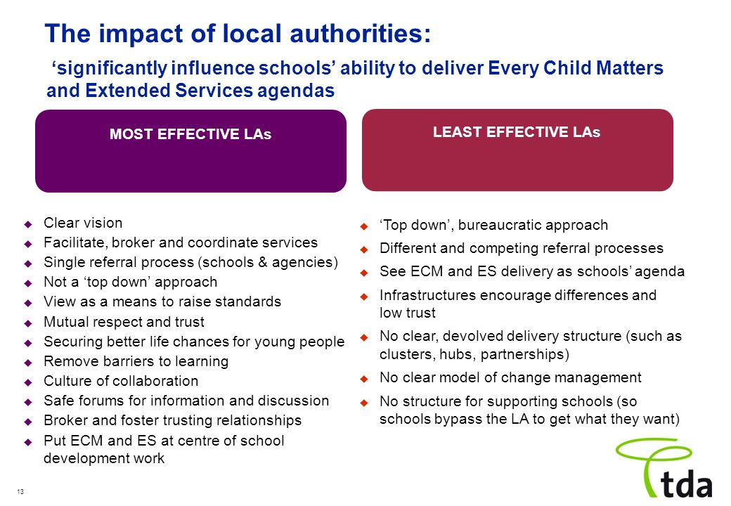 The impact of local authorities: