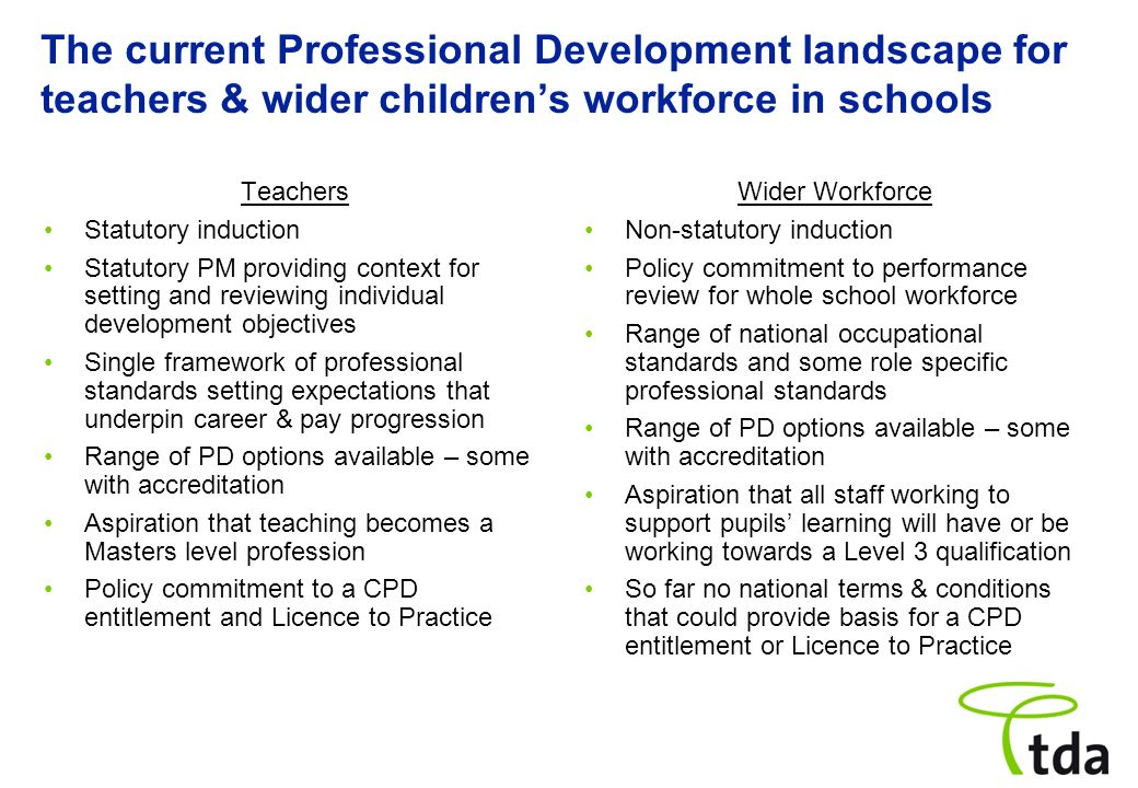 The current Professional Development landscape for teachers & wider children's workforce in schools