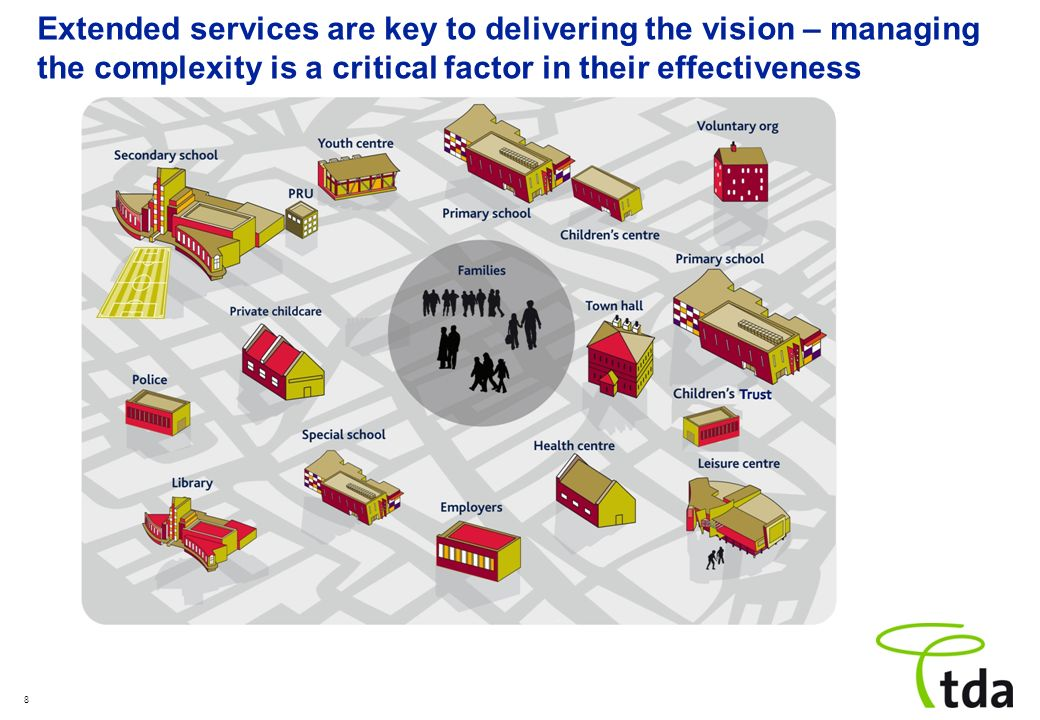 Extended services are key to delivering the vision – managing the complexity is a critical factor in their effectiveness
