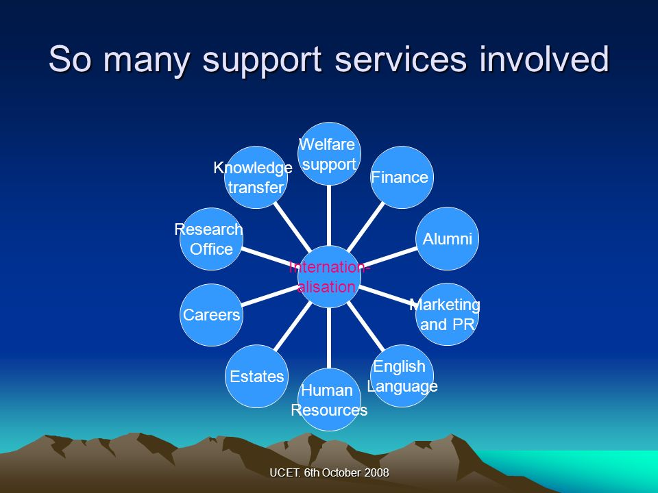 So many support services involved