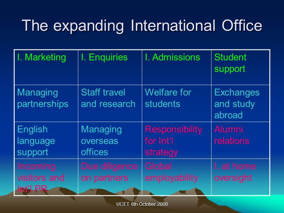 The expanding International Office