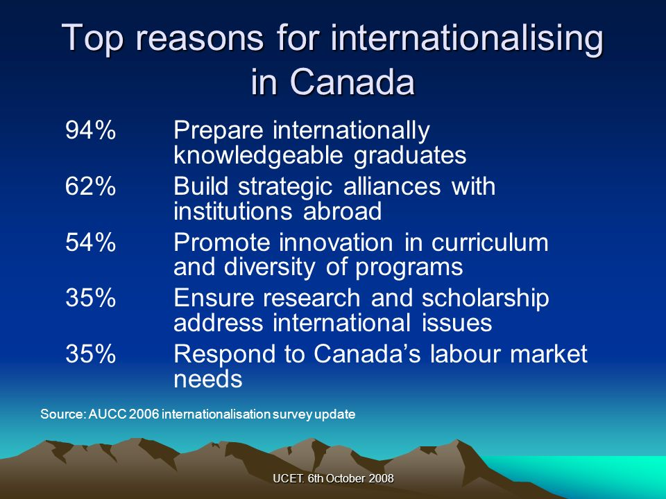 Top reasons for internationalising in Canada