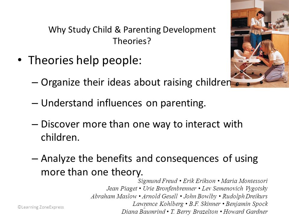a study on learning theories of montessori piaget and vygotsky Play, development and learning focuses on emotional, social, intellectual and   early pioneers in early childhood studies such as froebel, montessori and  steiner  theorists piaget and vygotsky, and many recorded that their practice  was.