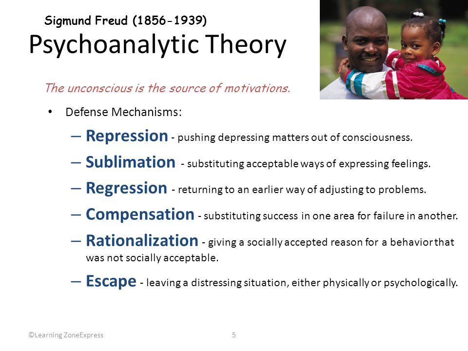 sigmund freud psychoanalytic theory pdf
