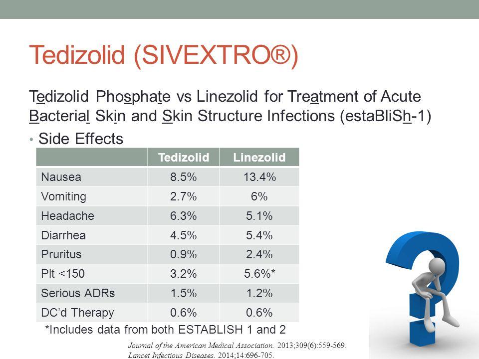 Antibiotic Update Jon Hiles, PharmD, BCPS - ppt download