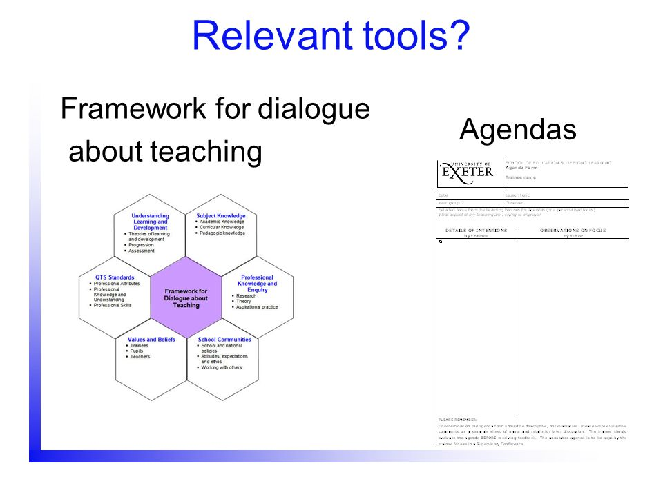 Relevant tools Framework for dialogue about teaching Agendas