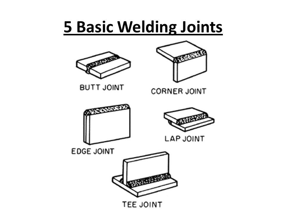 welding ppt video online download