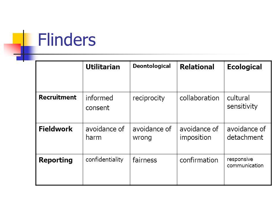 Flinders Utilitarian Relational Ecological informed consent