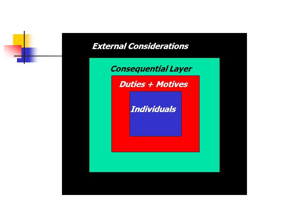 External Considerations