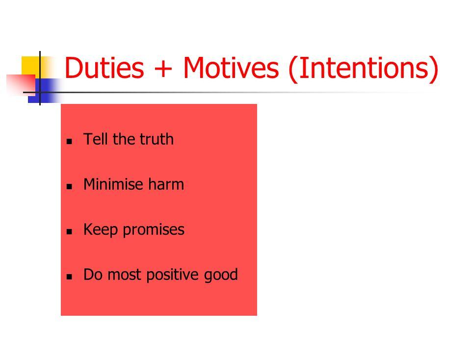 Duties + Motives (Intentions)