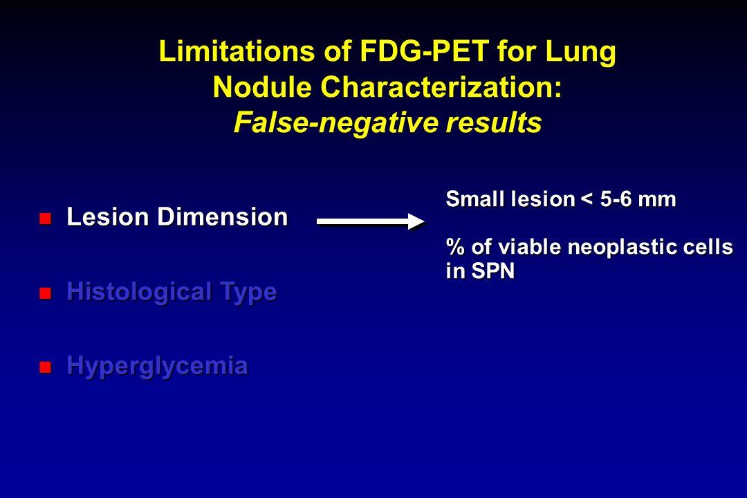 Limitations of FDG-PET for Lung Nodule Characterization: False-negative results