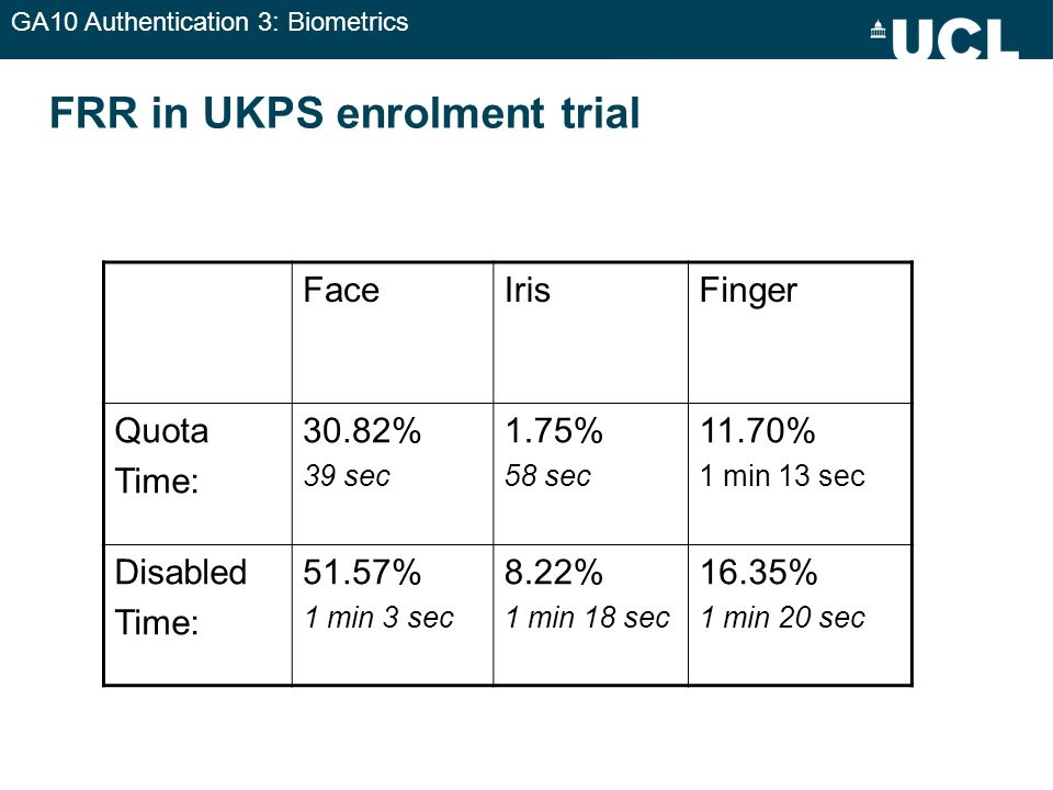 FRR in UKPS enrolment trial