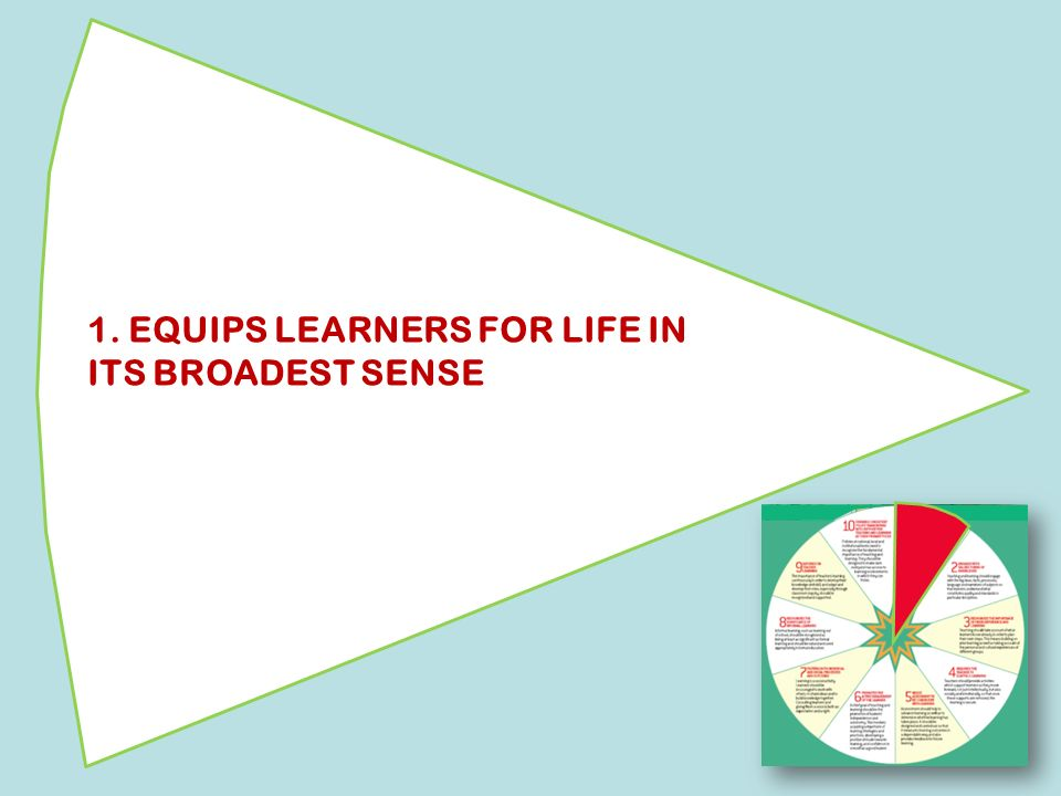 1. EQUIPS LEARNERS FOR LIFE IN