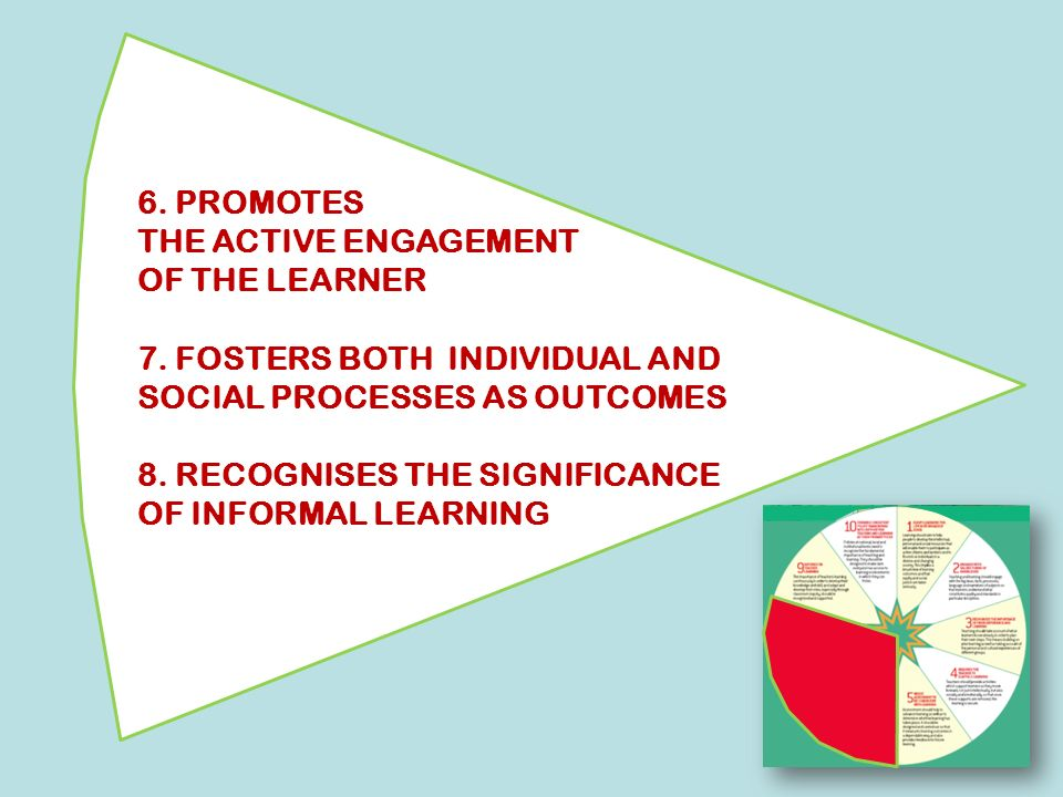 6. PROMOTES THE ACTIVE ENGAGEMENT. OF THE LEARNER. 7. FOSTERS BOTH INDIVIDUAL AND. SOCIAL PROCESSES AS OUTCOMES.