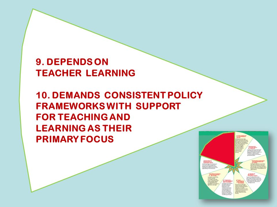 9. DEPENDS ON TEACHER LEARNING. 10. DEMANDS CONSISTENT POLICY FRAMEWORKS WITH SUPPORT. FOR TEACHING AND.