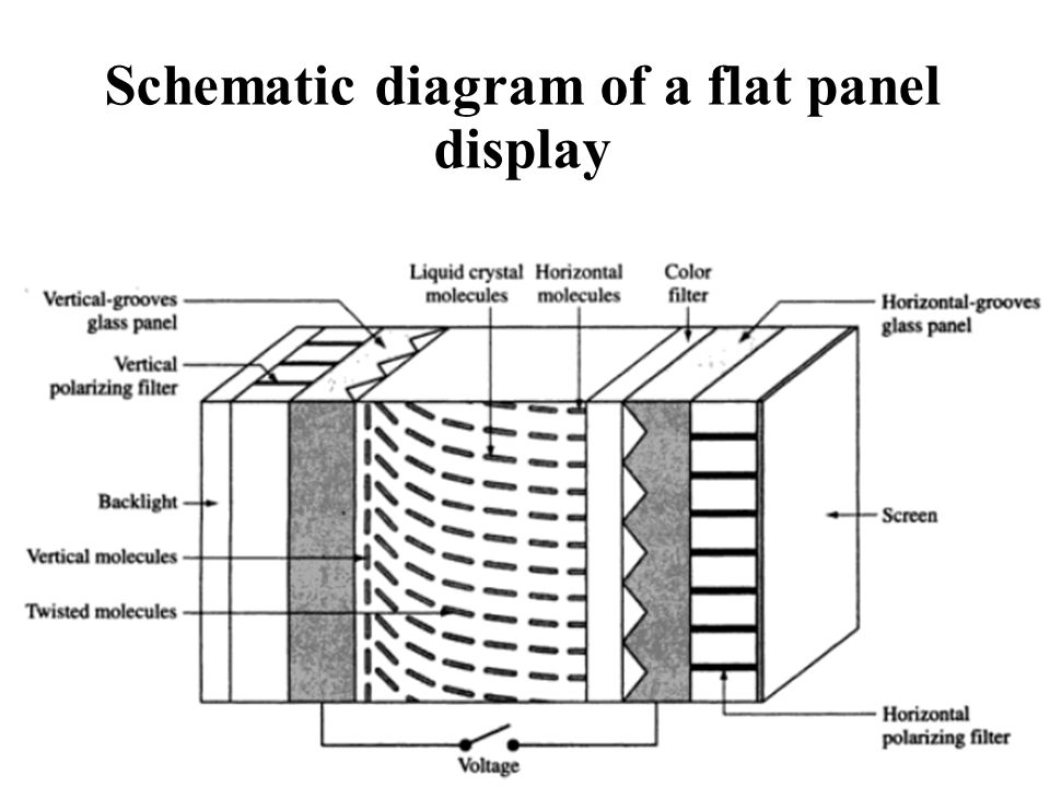 computer panel diagram   22 wiring diagram images