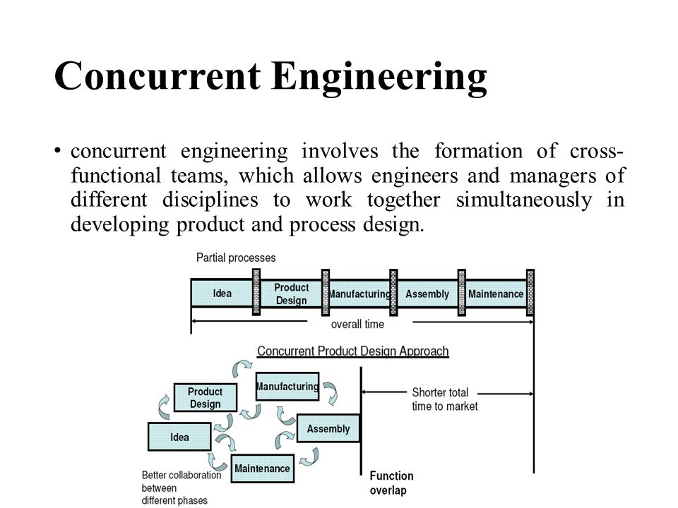 ME 6501 Computer Aided Design - ppt video online download