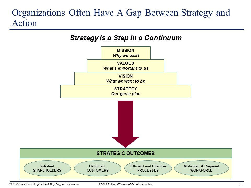 why do we have organizations Why do we have organizations organization implies that a group of individuals come together working, supporting a common goal everyone has a role and understands their responsibility in obtaining, achieving the goal why do we have organizations organizations are the foundation of our being.