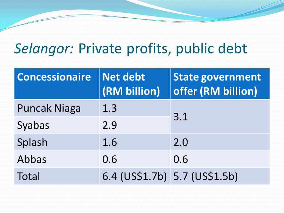 Selangor: Private profits, public debt