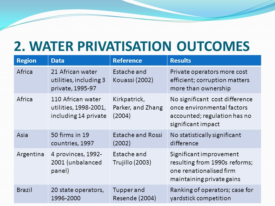 2. Water Privatisation outcomes