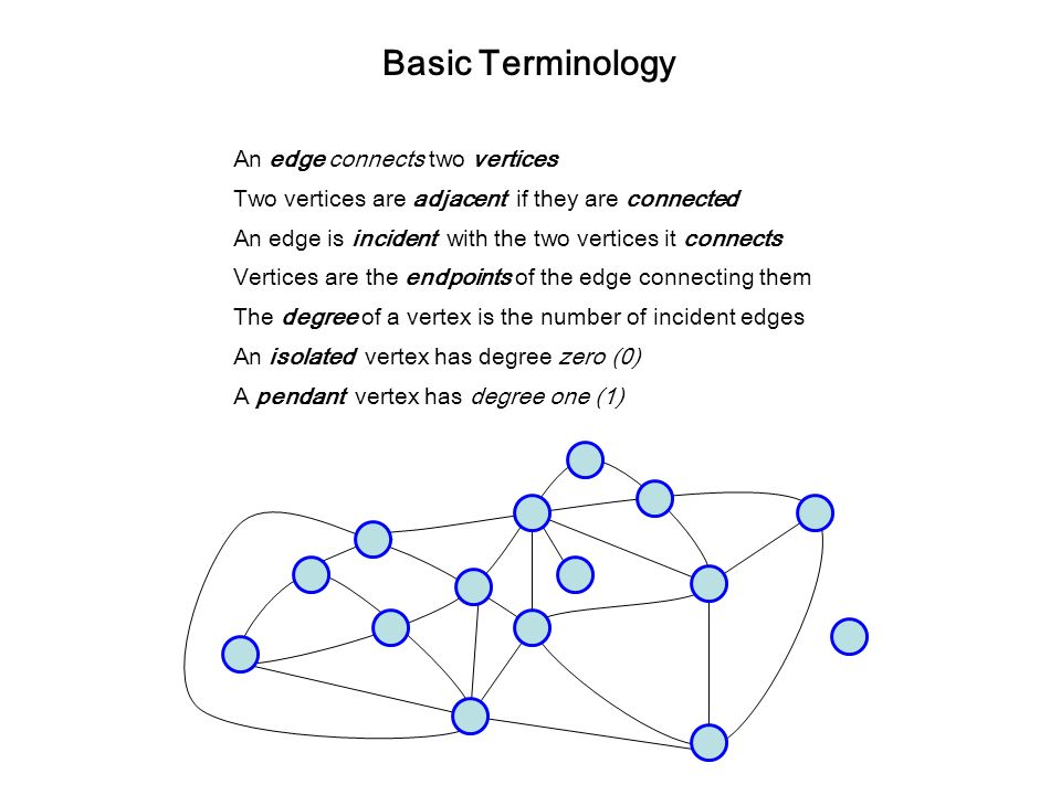 Lecture 10 graphs graph terminology special types of graphs ppt basic terminology an edge connects two vertices aloadofball Images