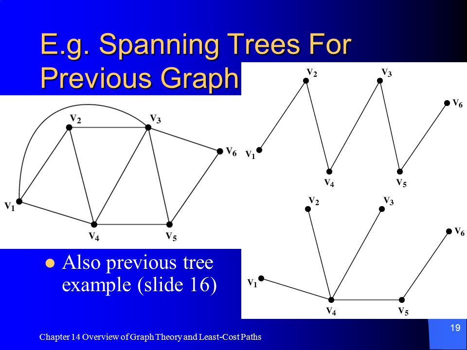 Tcp traffic and congestion control in atm networks ppt video eg spanning trees for previous graph ccuart Images