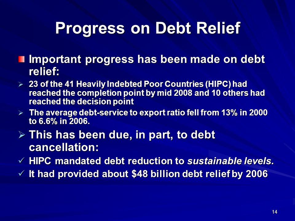 Progress on Debt Relief