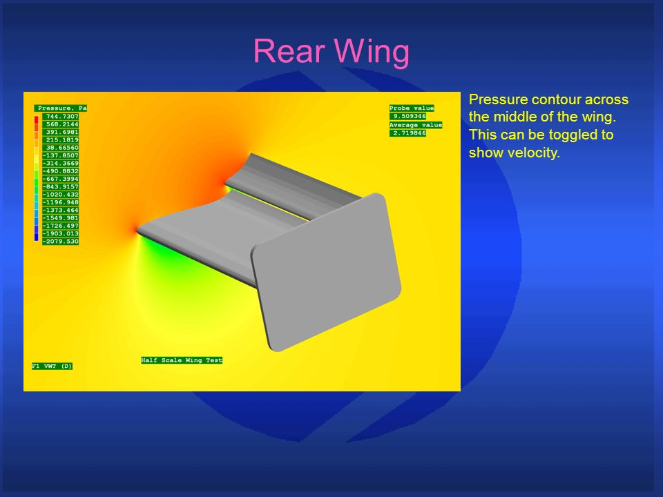 Rear Wing Pressure contour across the middle of the wing. This can be toggled to show velocity.