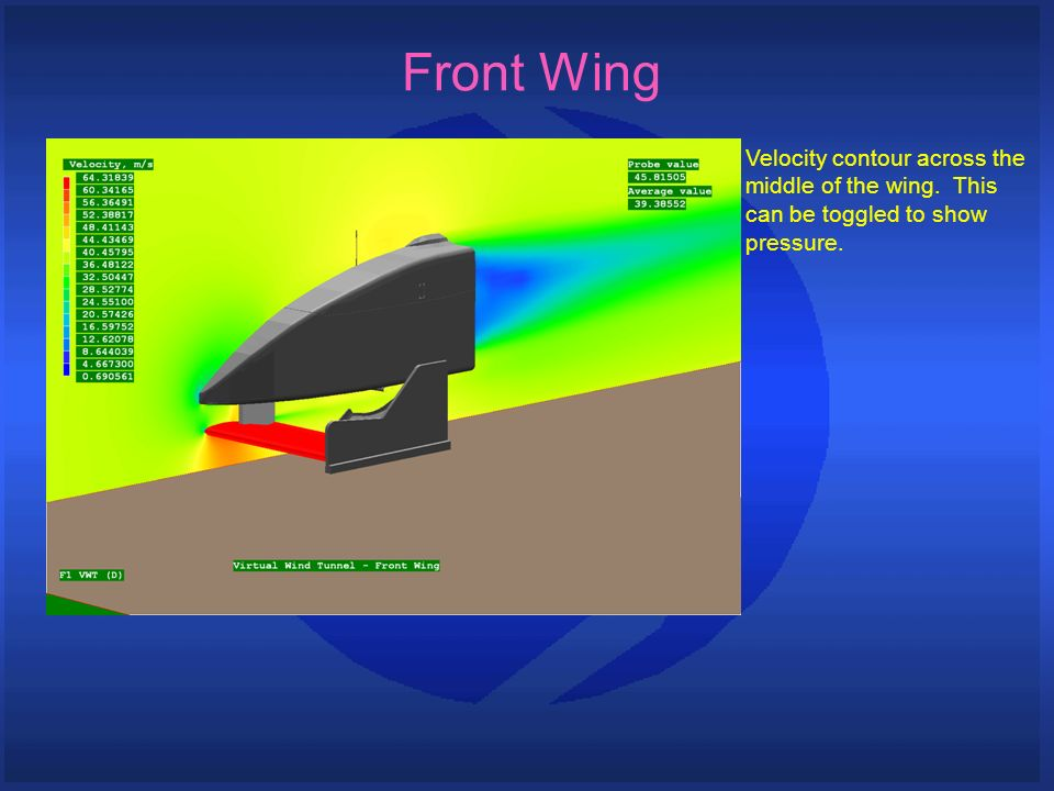 Front Wing Velocity contour across the middle of the wing. This can be toggled to show pressure.