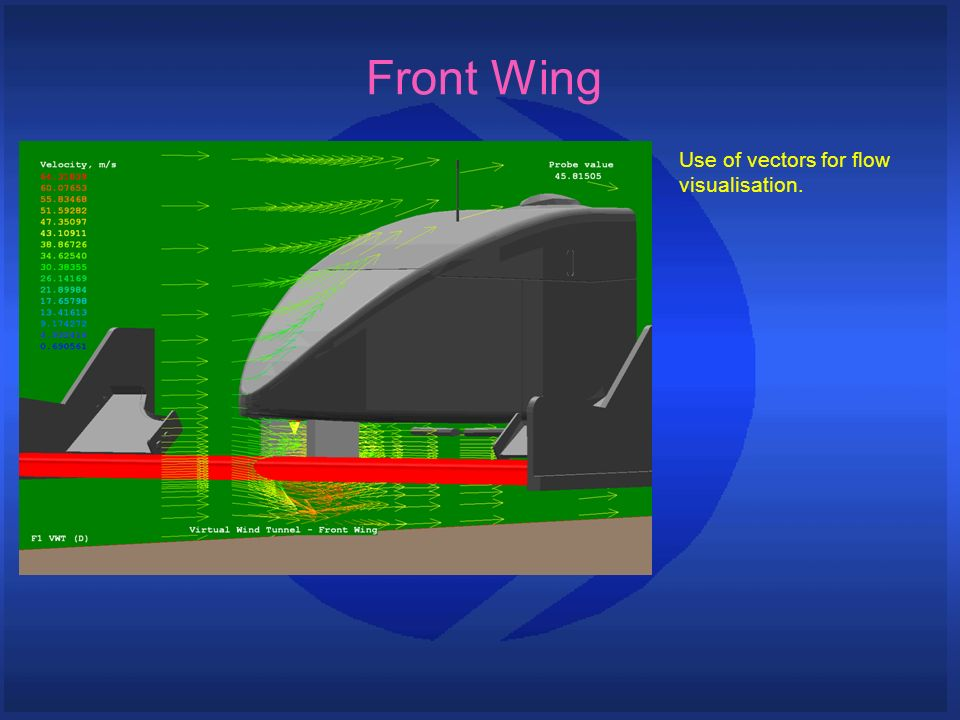 Front Wing Use of vectors for flow visualisation.