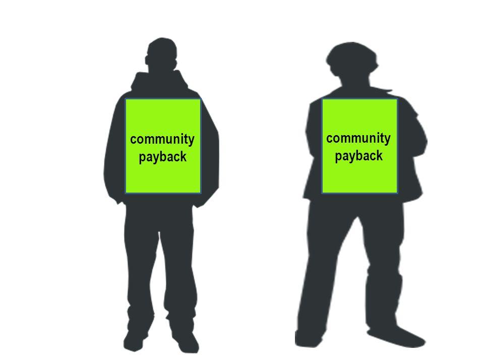 community payback community payback
