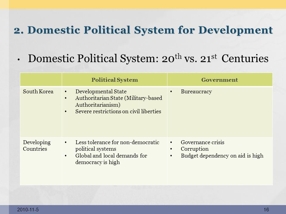 2. Domestic Political System for Development