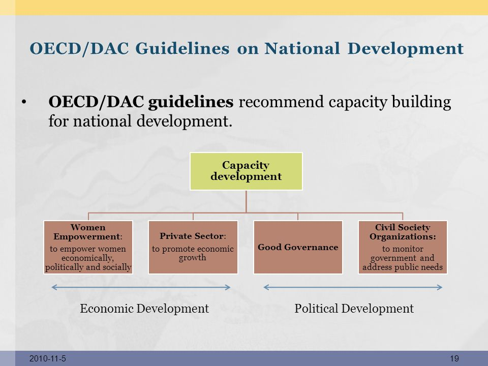 OECD/DAC Guidelines on National Development