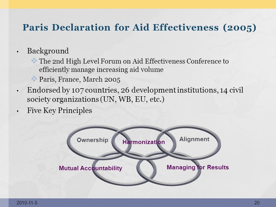Paris Declaration for Aid Effectiveness (2005)