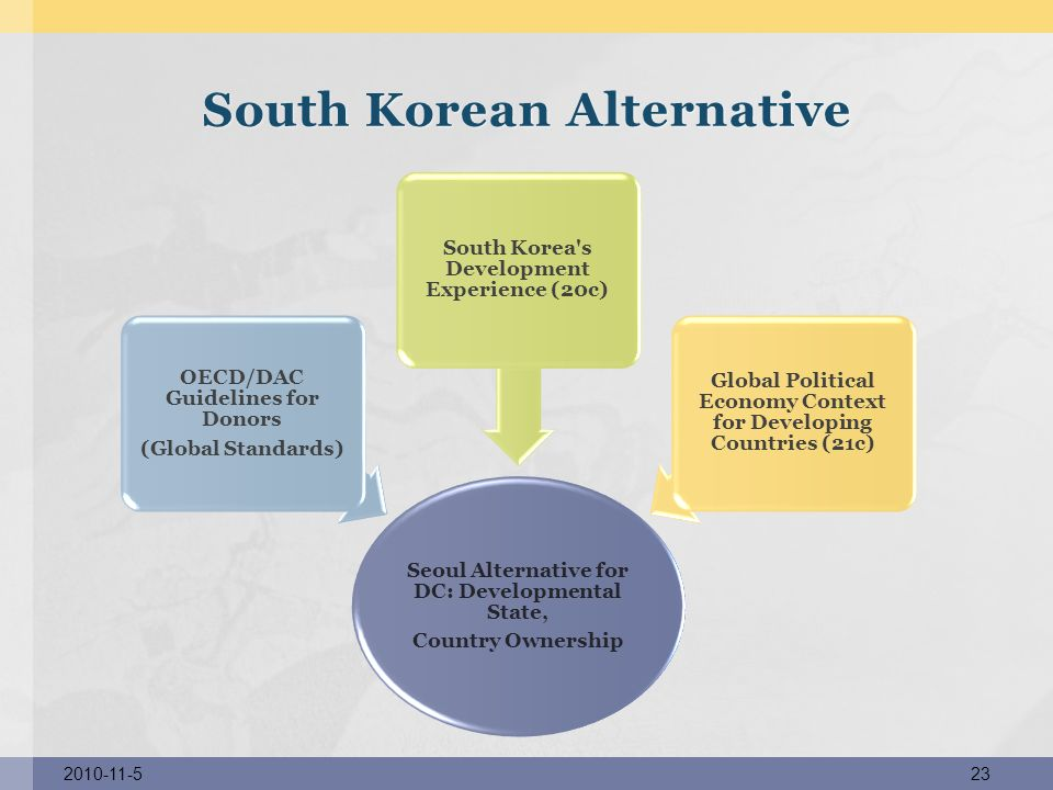 South Korean Alternative