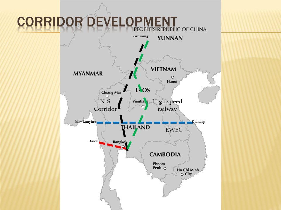 Corridor Development N-S Corridor High speed railway EWEC Kunming