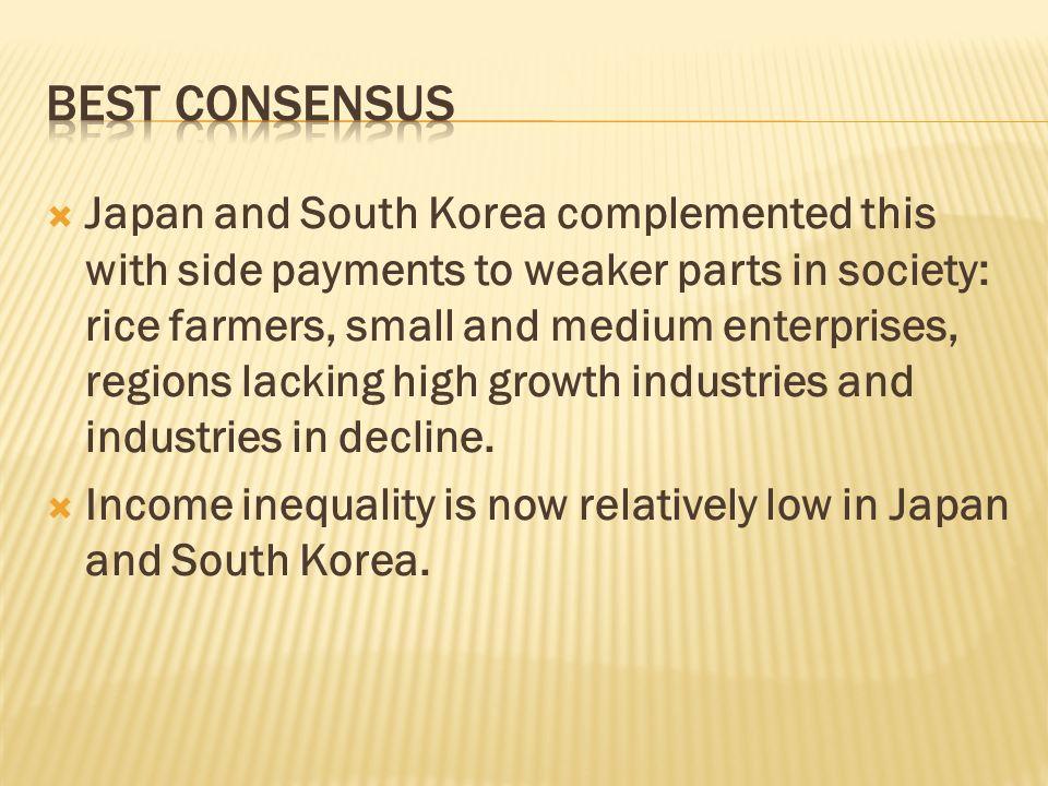 Best Consensus