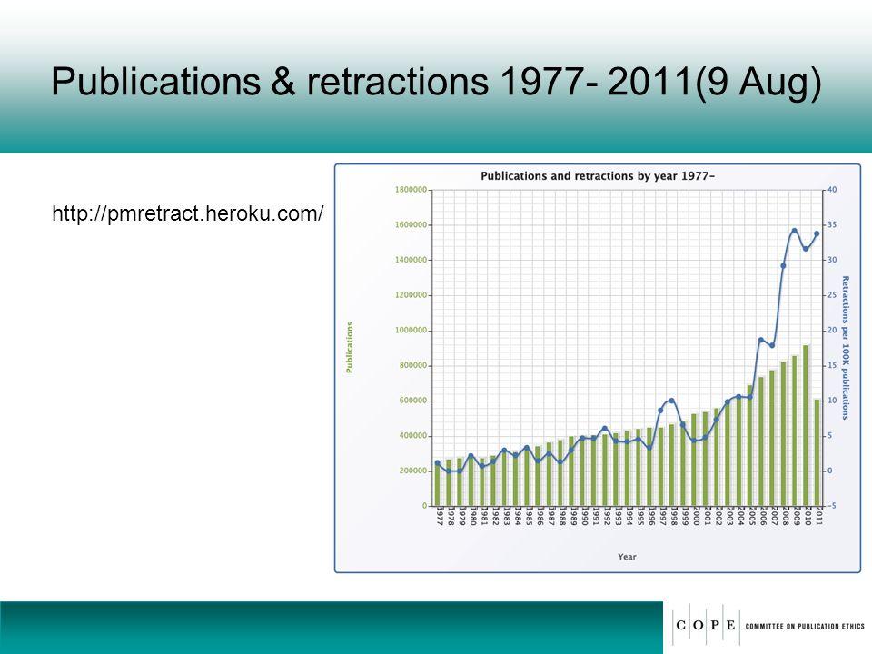 Publications & retractions 1977- 2011(9 Aug)