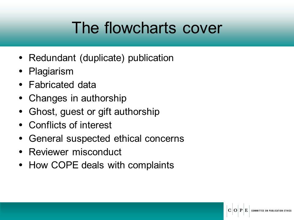 The flowcharts cover Redundant (duplicate) publication Plagiarism