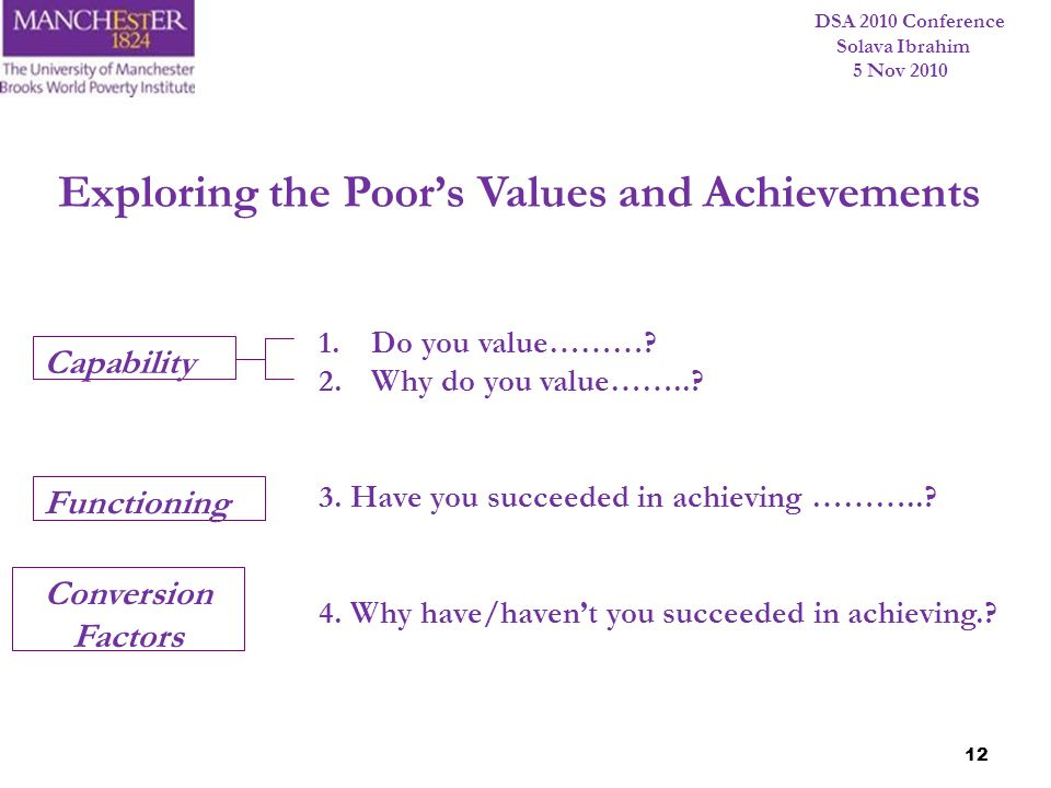 Exploring the Poor's Values and Achievements